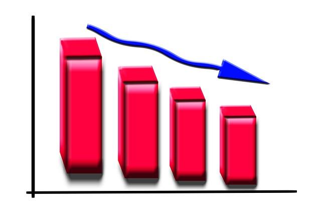 出版したKDP本に星1つの低評価レビューがつくと売上は激減する